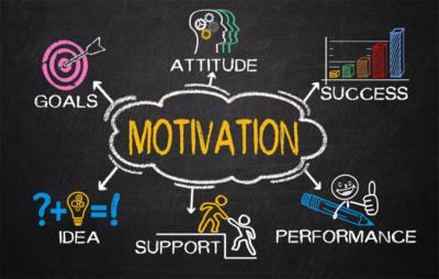 Program unapređenja motivacije kod zaposlenih u kompaniji FCA